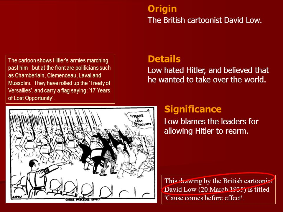 Origin Details Significance The British cartoonist David Low.