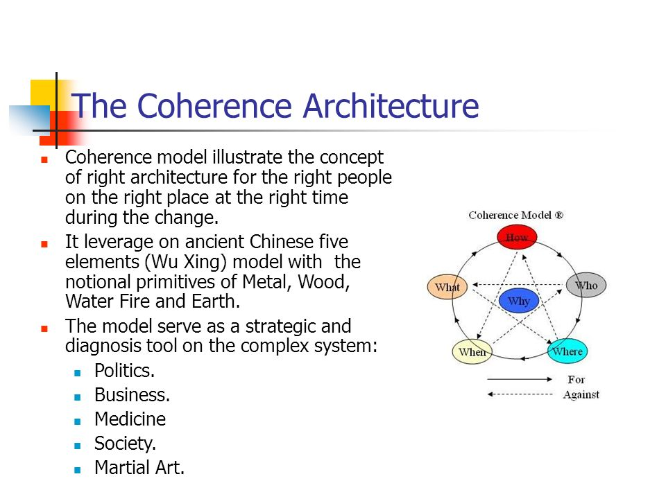 The Coherence Architecture