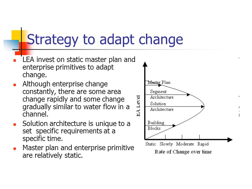 Strategy to adapt change