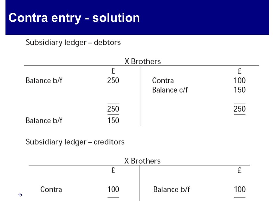 Contra entry - solution