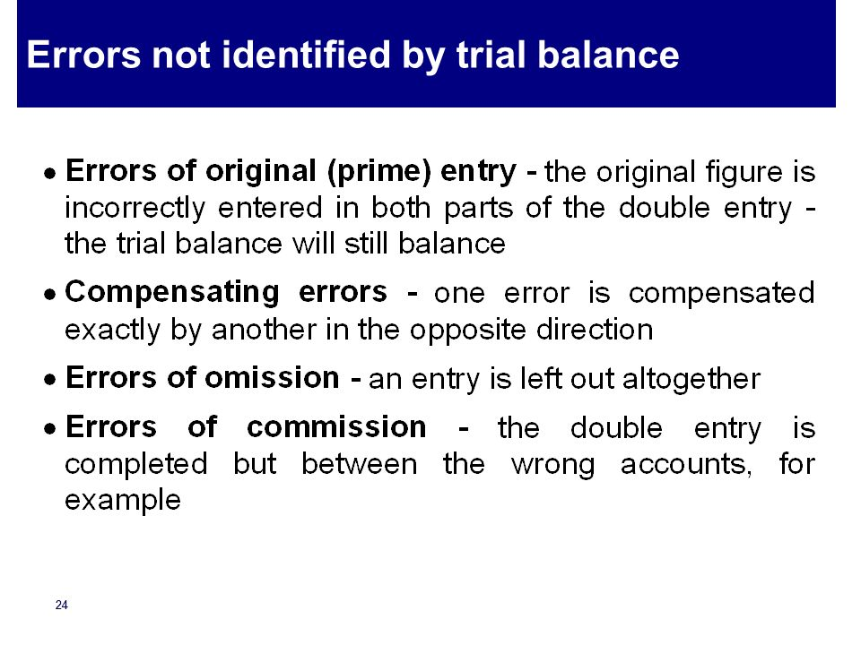 Errors not identified by trial balance