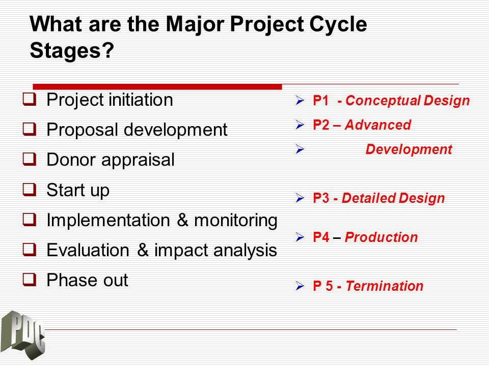 What are the Major Project Cycle Stages