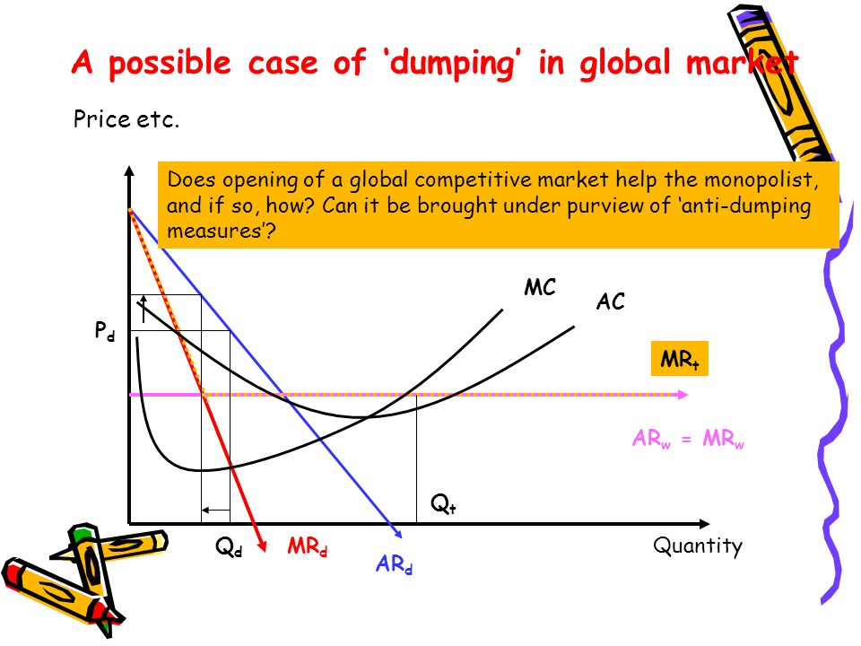 A possible case of 'dumping' in global market