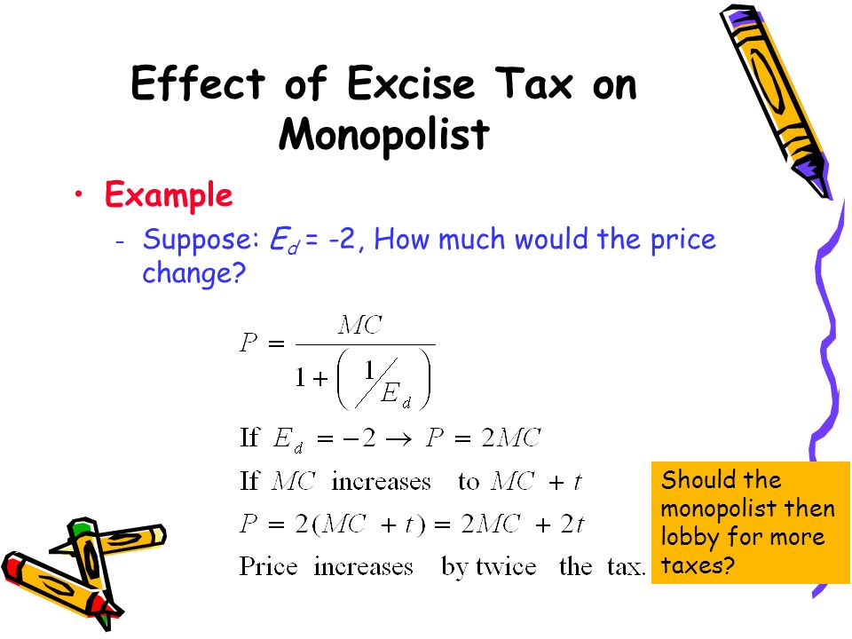 Effect of Excise Tax on Monopolist