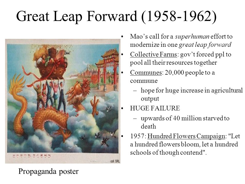 Great Leap Forward ( ) Propaganda poster