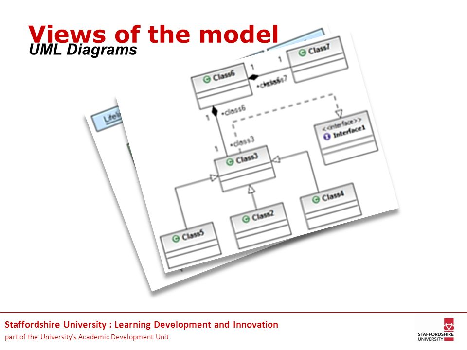 Views of the model UML Diagrams