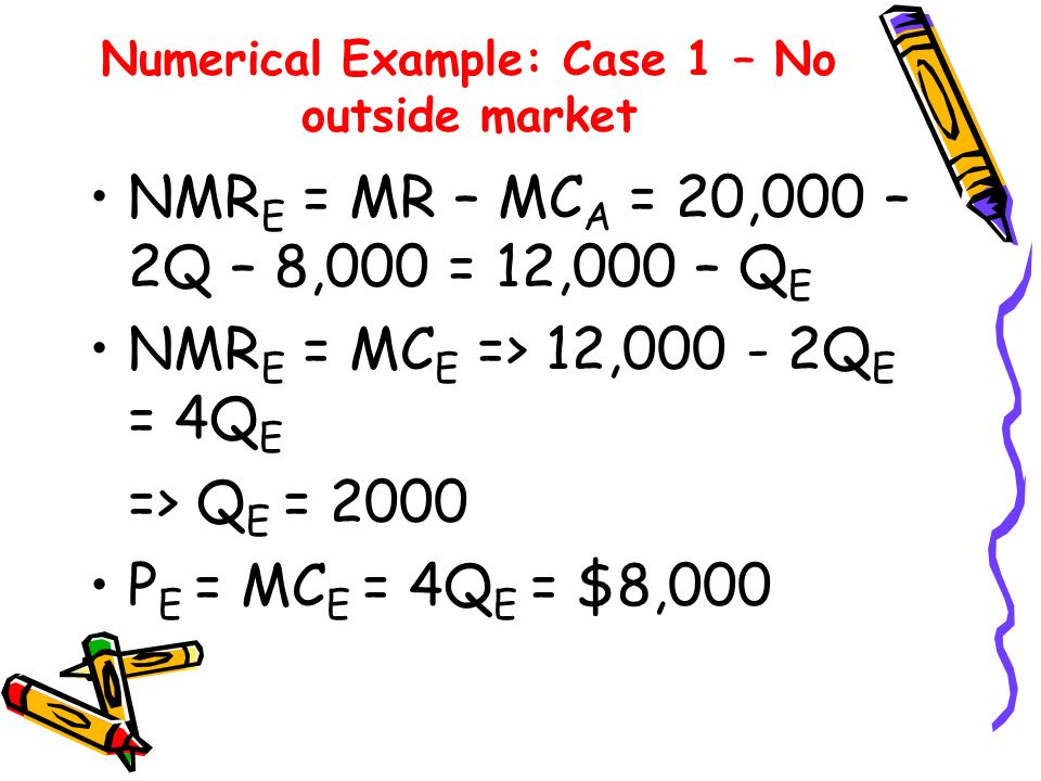 Numerical Example: Case 1 – No outside market