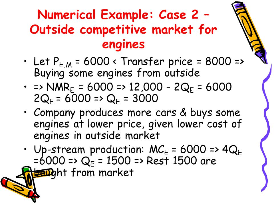 Numerical Example: Case 2 – Outside competitive market for engines