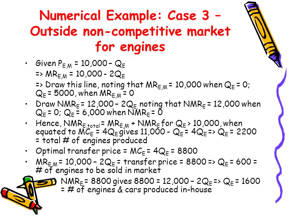Numerical Example: Case 3 – Outside non-competitive market for engines