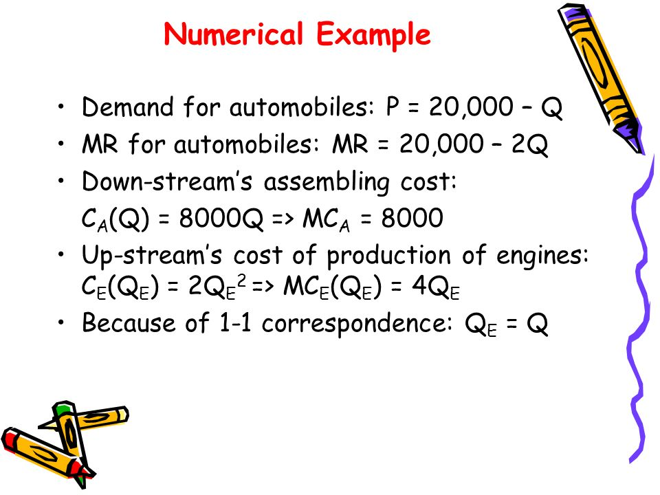 Numerical Example Demand for automobiles: P = 20,000 – Q