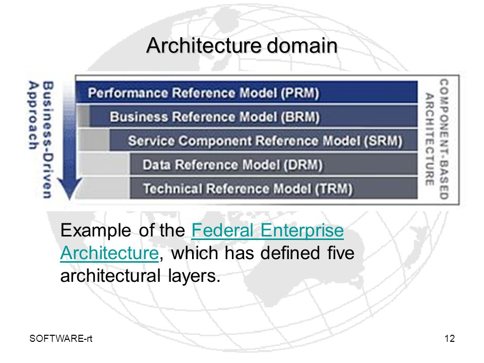 Architecture domain Example of the Federal Enterprise Architecture, which has defined five architectural layers.