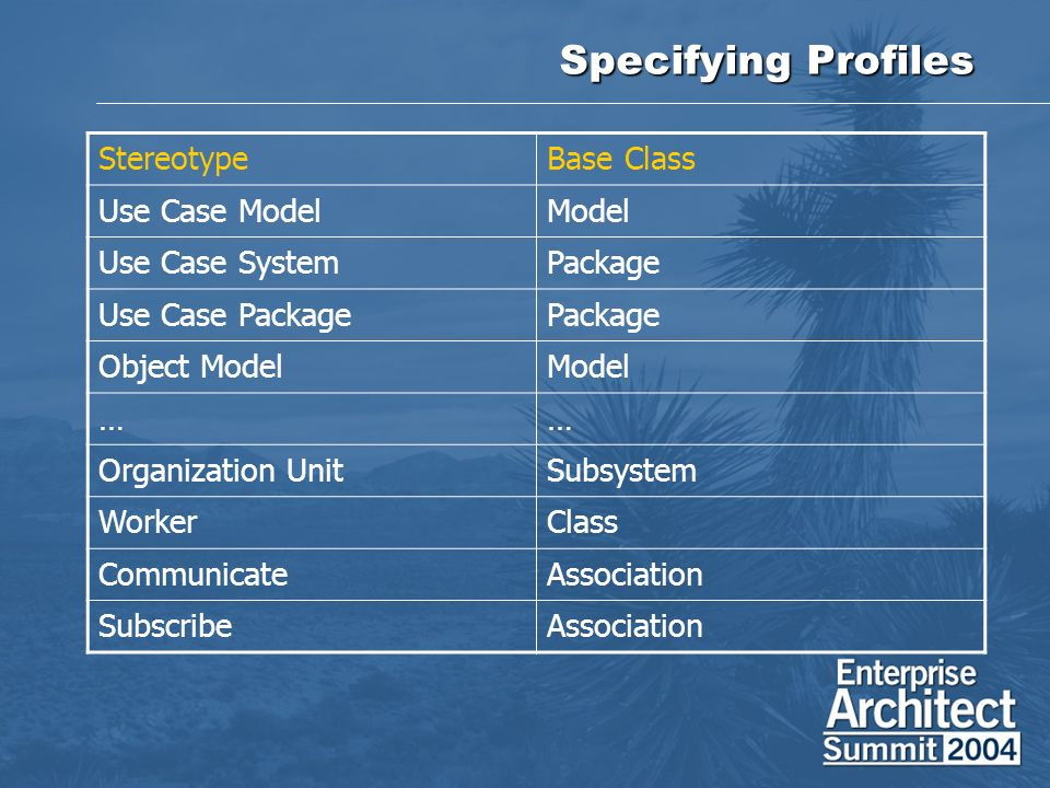 Specifying Profiles Stereotype Base Class Use Case Model Model