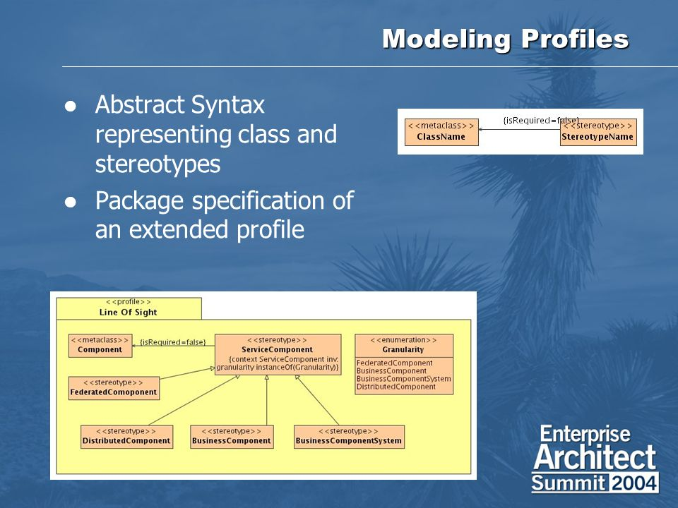 Modeling Profiles Abstract Syntax representing class and stereotypes