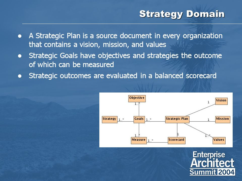 Strategy Domain A Strategic Plan is a source document in every organization that contains a vision, mission, and values.