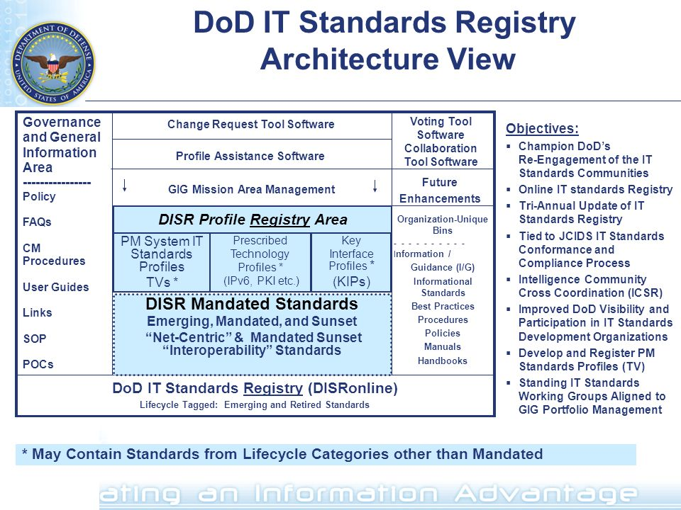 DoD IT Standards Registry Architecture View