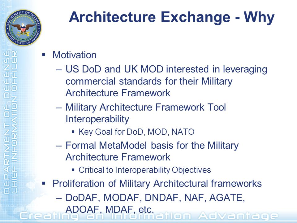 Architecture Exchange - Why