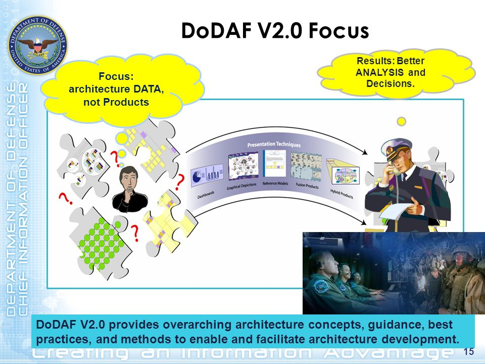 DoDAF V2.0 Focus Results: Better ANALYSIS and Decisions. Focus: architecture DATA, not Products.