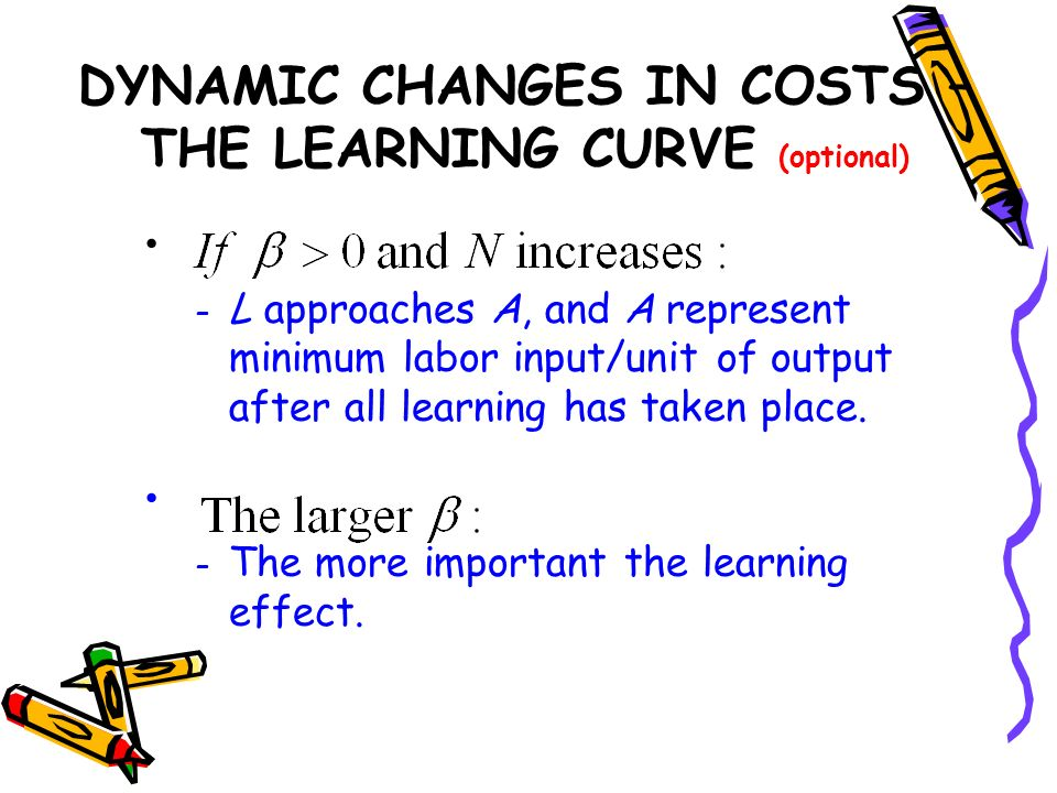 DYNAMIC CHANGES IN COSTS –THE LEARNING CURVE (optional)