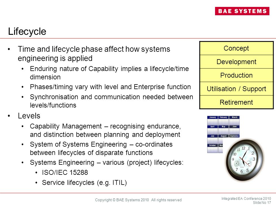 Lifecycle Time and lifecycle phase affect how systems engineering is applied. Enduring nature of Capability implies a lifecycle/time dimension.
