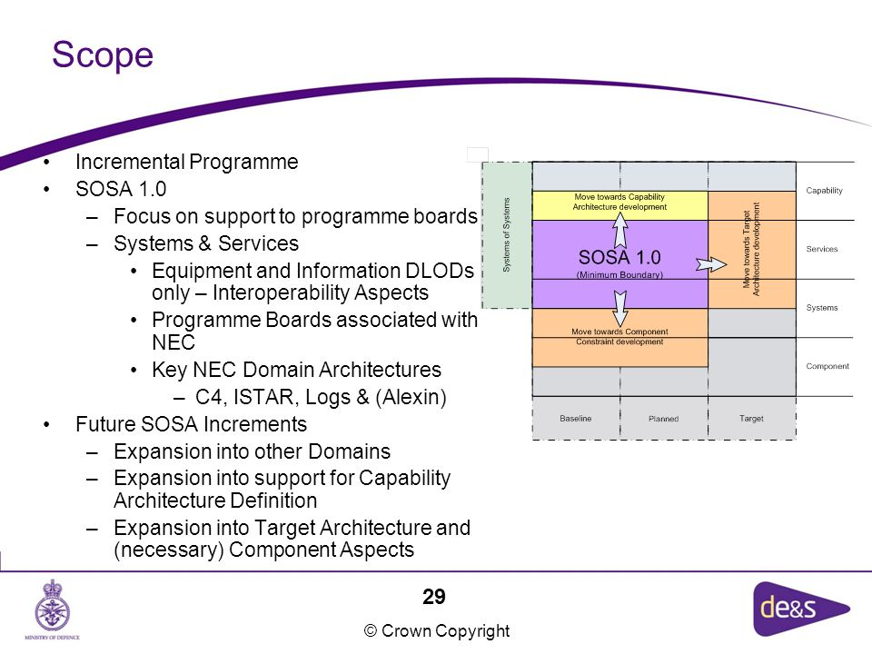 Scope Incremental Programme SOSA 1.0