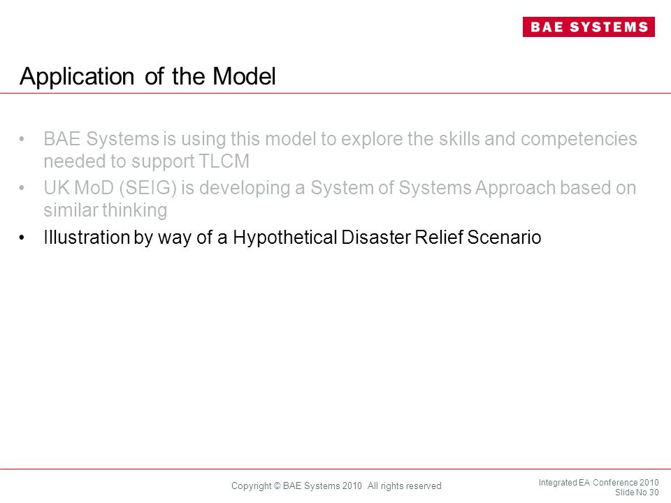 Application of the Model