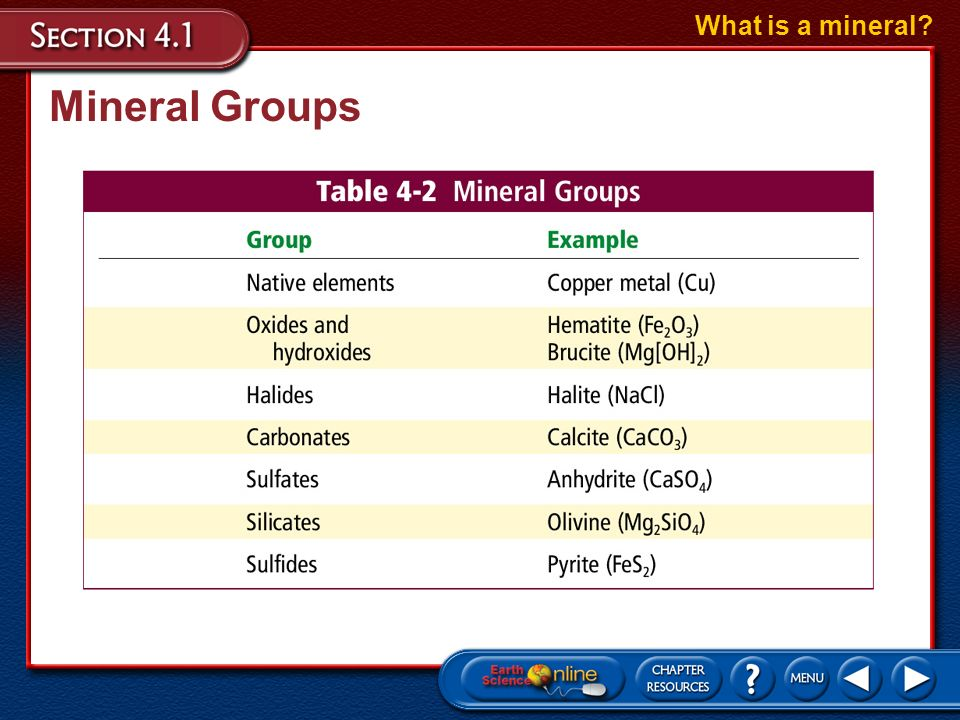 What is a mineral Mineral Groups