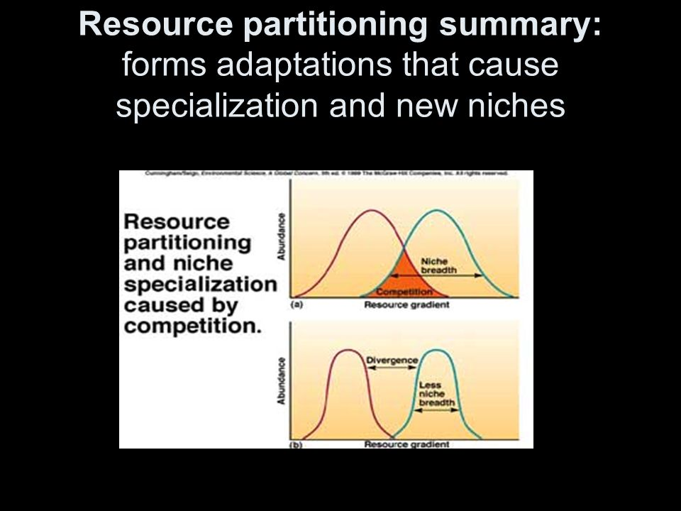 Resource partitioning summary: forms adaptations that cause specialization and new niches