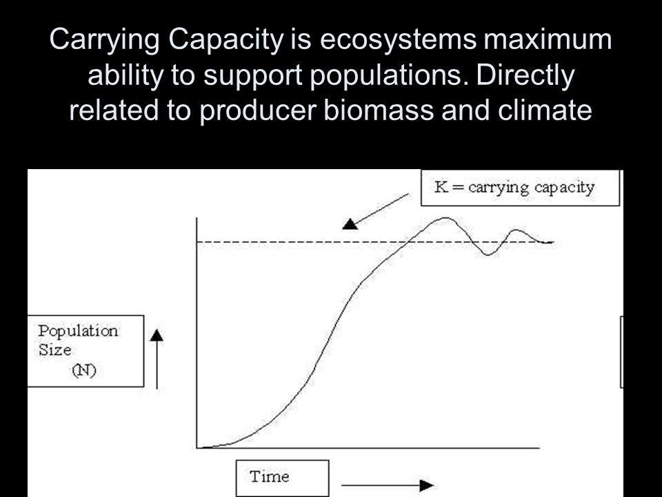Carrying Capacity is ecosystems maximum ability to support populations