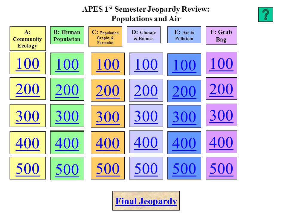 APES 1st Semester Jeopardy Review: Populations and Air