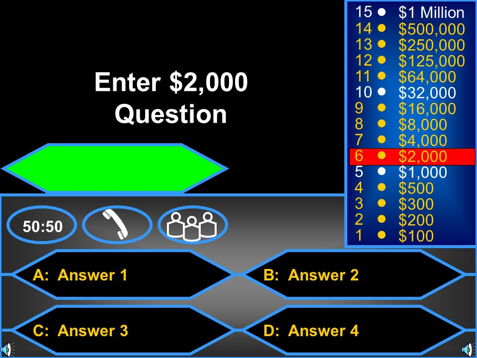 Enter $2,000 Question 15 $1 Million 14 $500, $250,000 12
