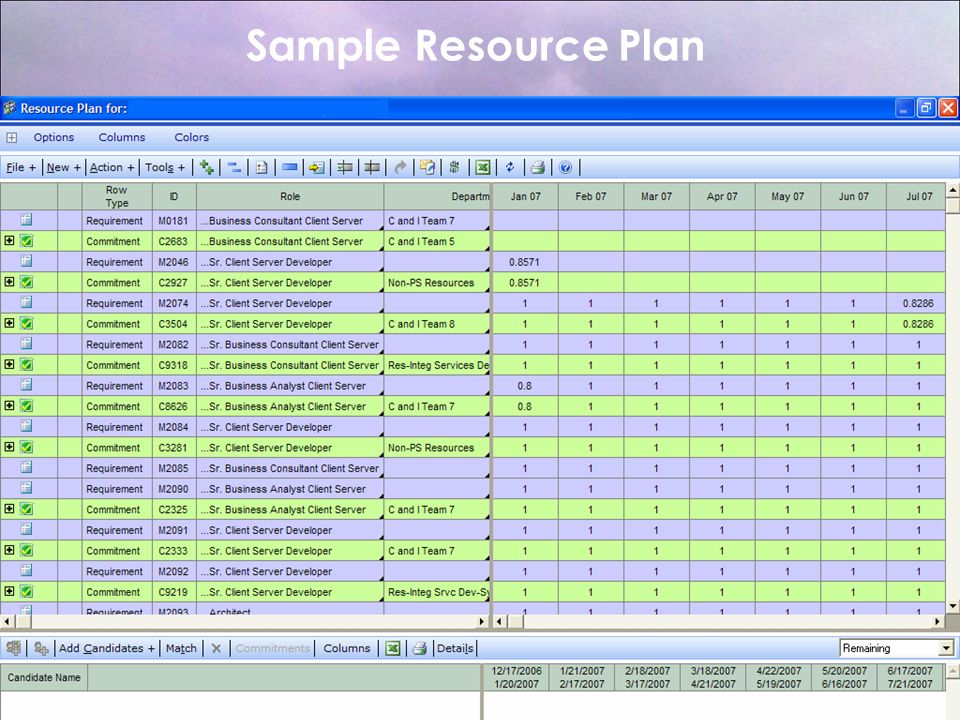 Sample Resource Plan Jon User's Meeting January 23-25,