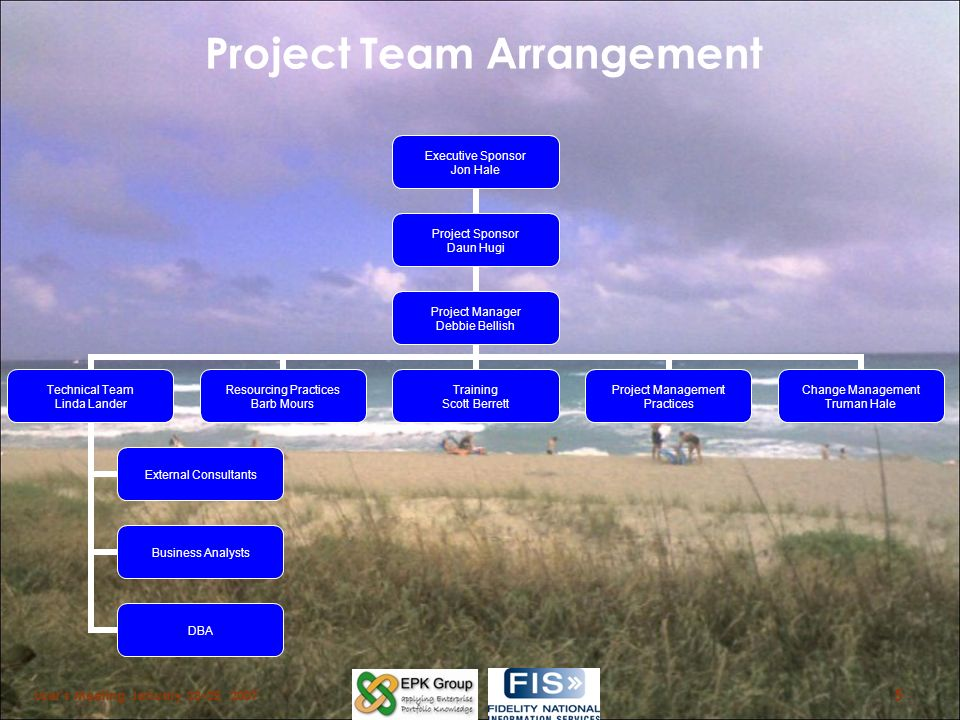 Project Team Arrangement