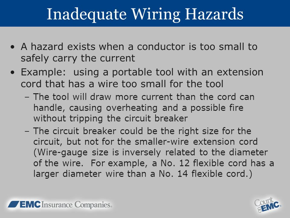 Inadequate Wiring Hazards