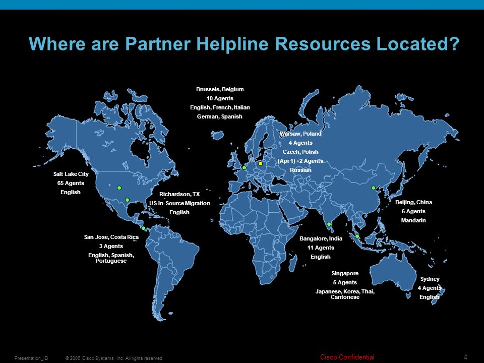Where are Partner Helpline Resources Located