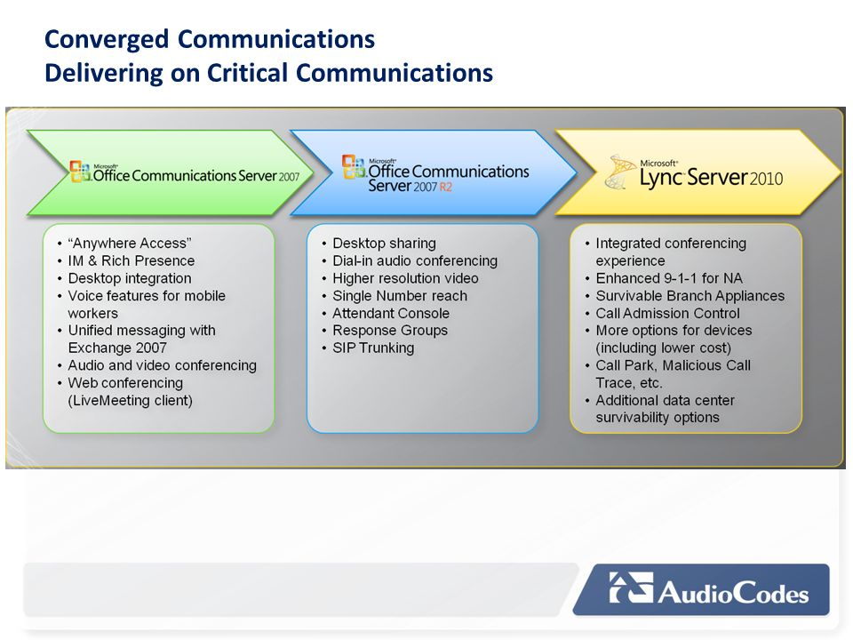 Converged Communications Delivering on Critical Communications