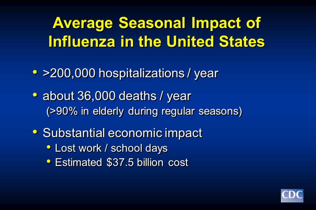 Average Seasonal Impact of Influenza in the United States