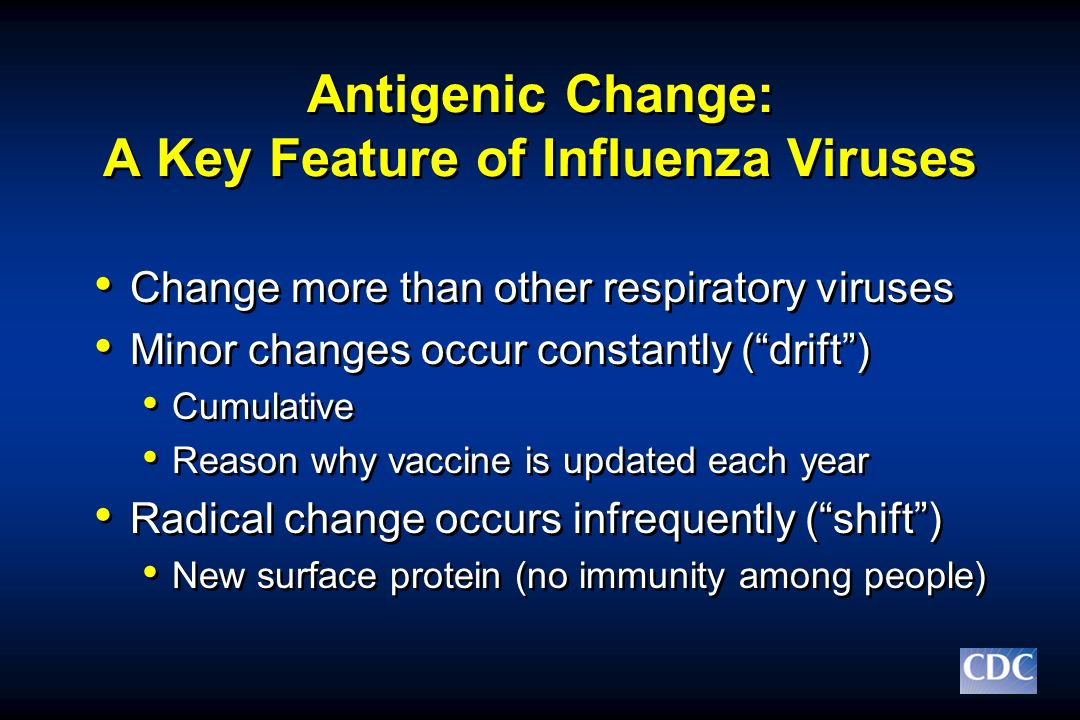 Antigenic Change: A Key Feature of Influenza Viruses