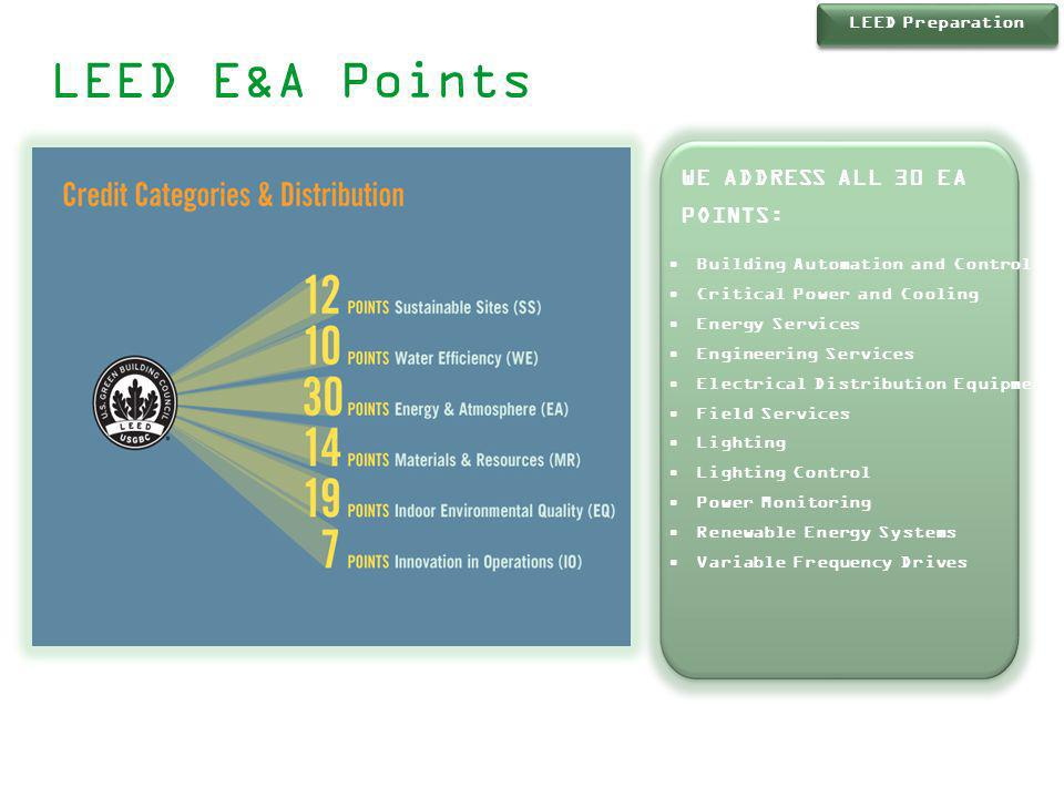 LEED E&A Points WE ADDRESS ALL 30 EA POINTS: LEED Preparation