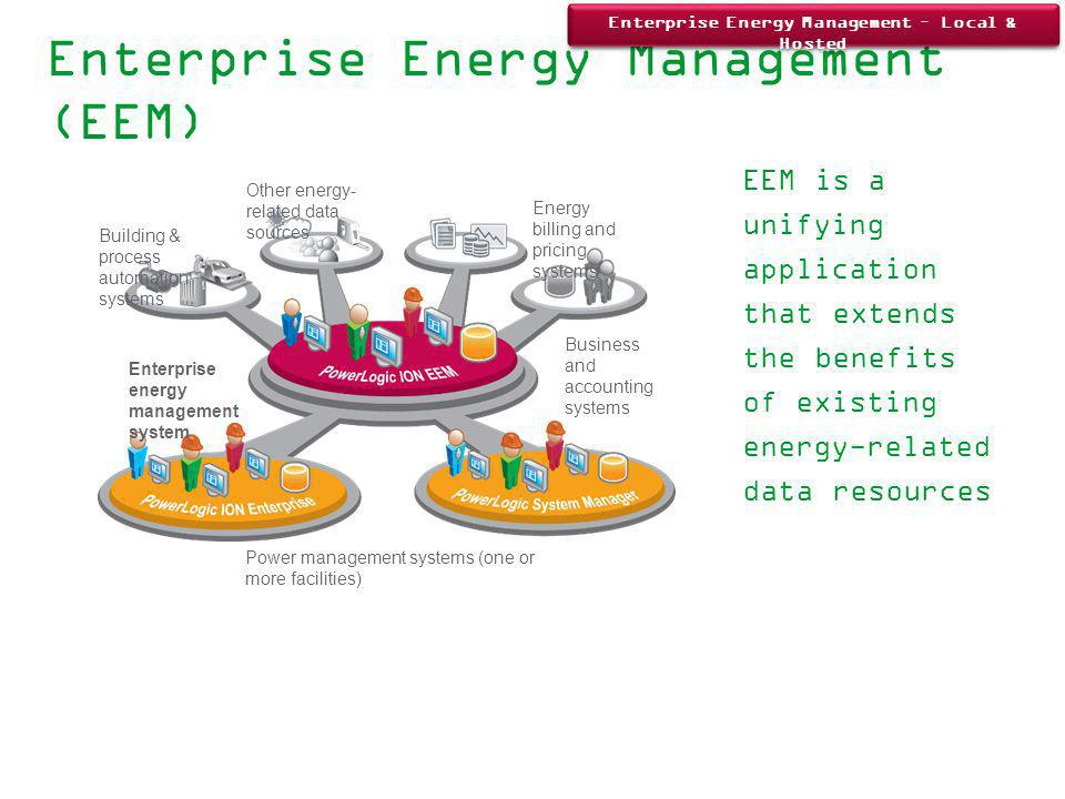 Enterprise Energy Management (EEM)