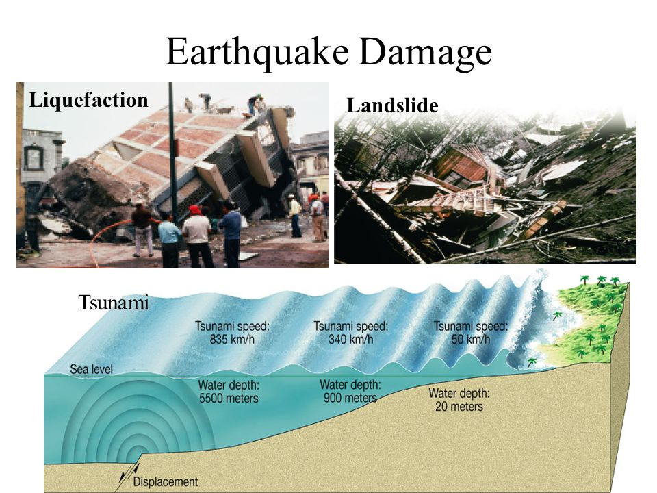 Earthquake Damage Landslide Liquefaction Tsunami