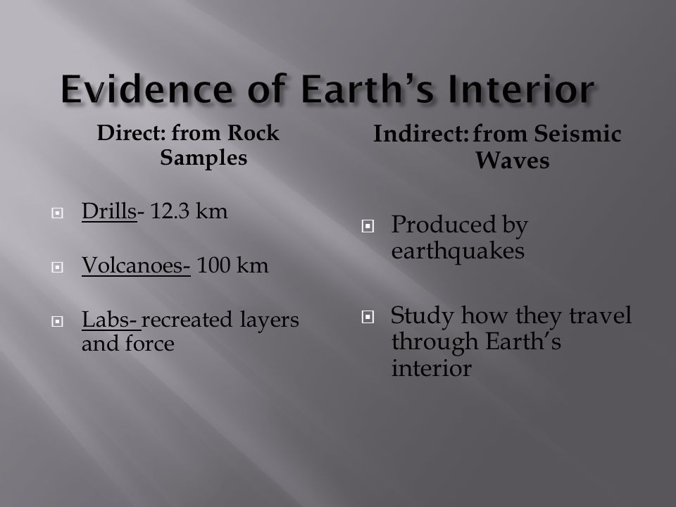 Evidence of Earth's Interior