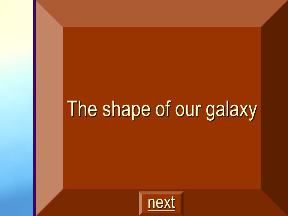 The shape of our galaxy next