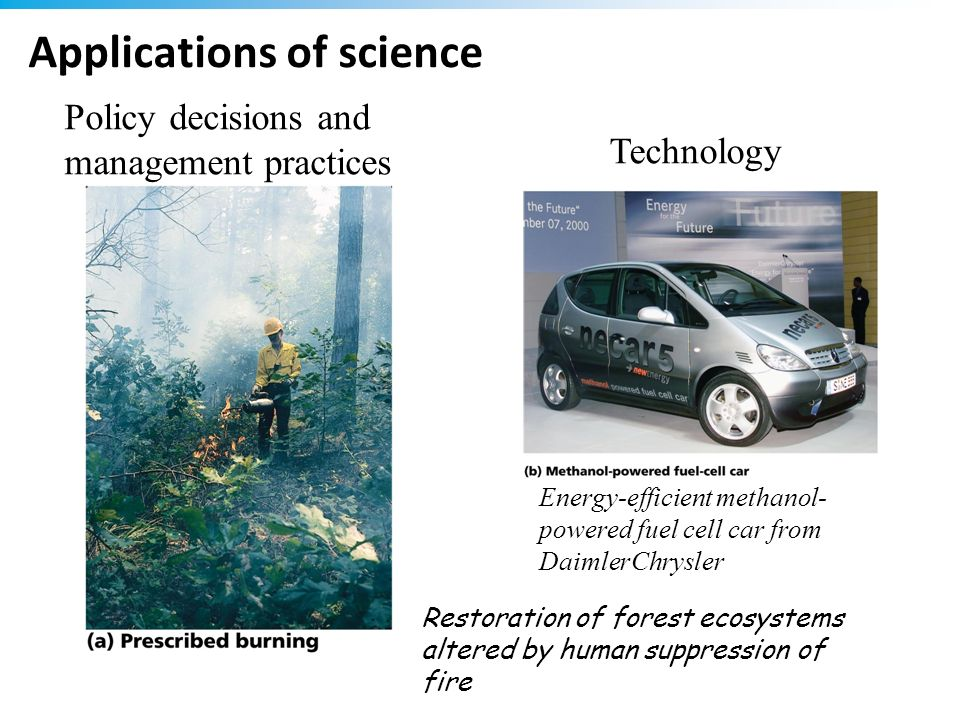Applications of science