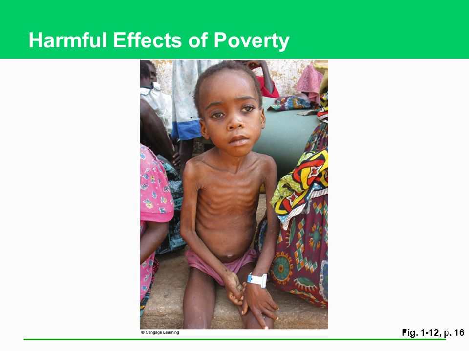 Harmful Effects of Poverty