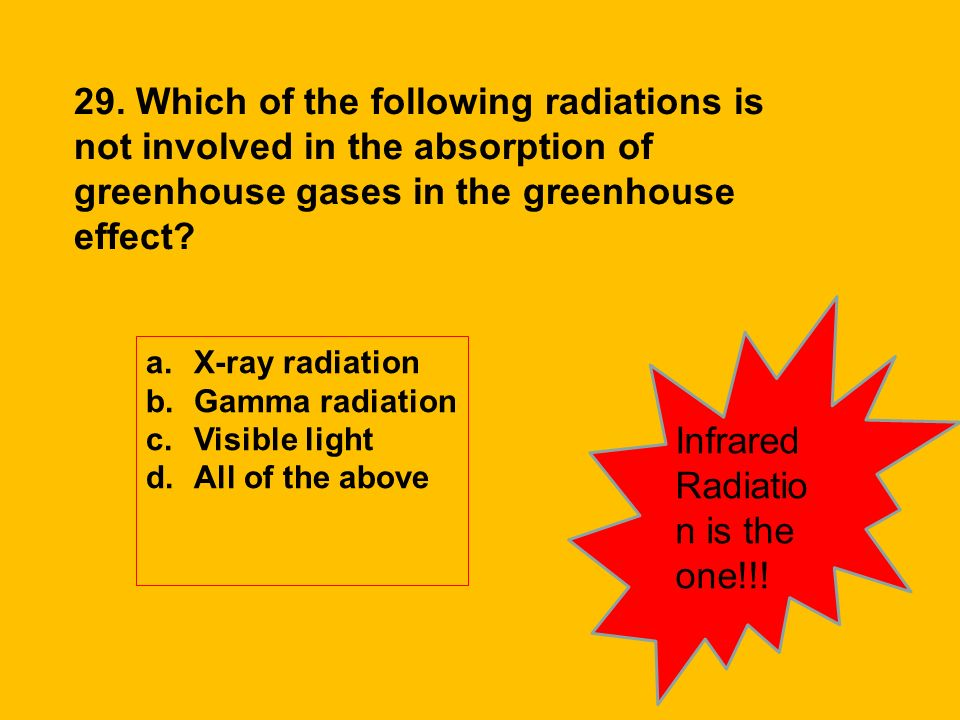 Infrared Radiation is the one!!!