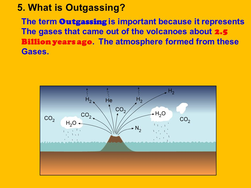 5. What is Outgassing The term Outgassing is important because it represents. The gases that came out of the volcanoes about 2.5.