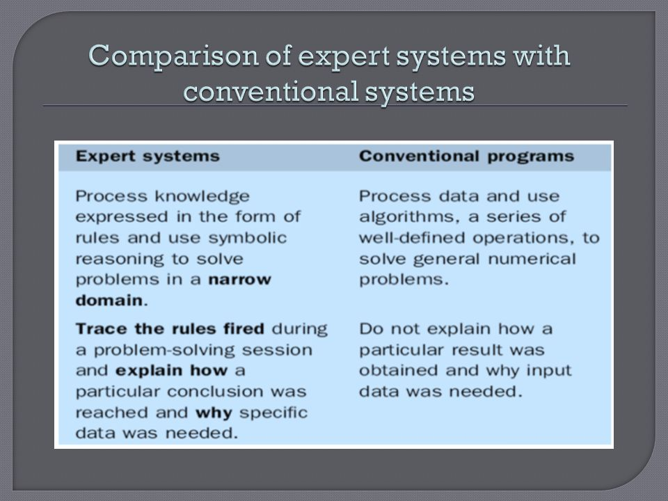 Comparison of expert systems with conventional systems