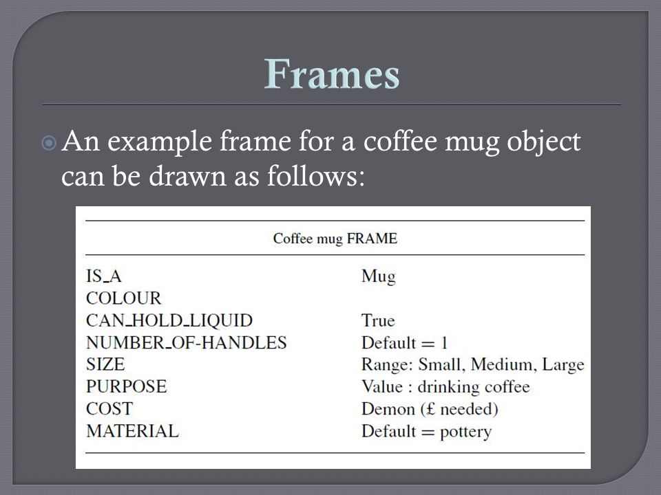 Frames An example frame for a coffee mug object can be drawn as follows: An Introduction to Knowledge Engineering, Simon Kendal, Malcolm Creen.