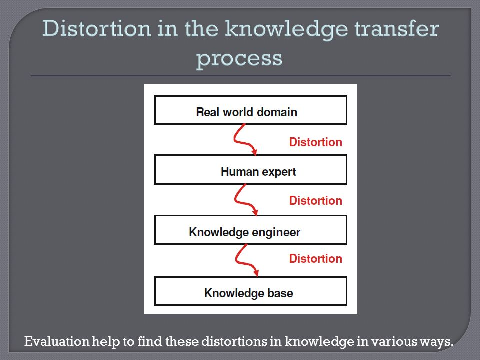 Distortion in the knowledge transfer process