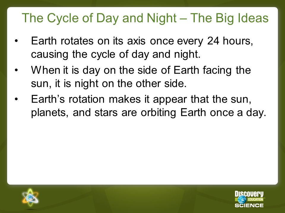 The Cycle of Day and Night – The Big Ideas